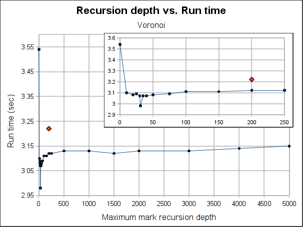 https://llucax.com/blog/posts/2010/08/29-recursive-voronoi.png