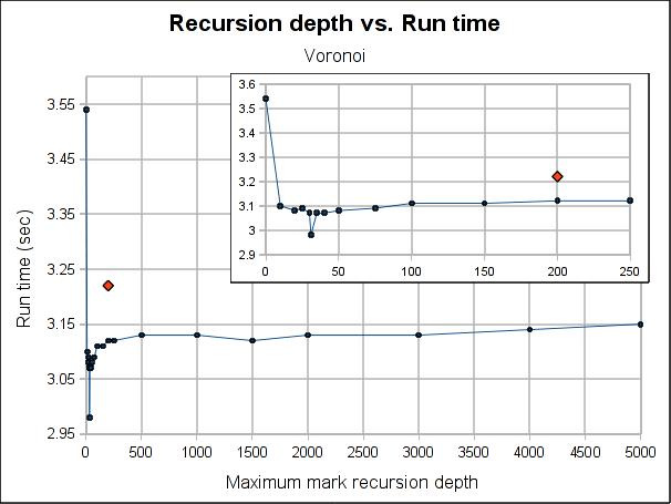 https://llucax.com:443/blog/posts/2010/08/29-recursive-voronoi.png